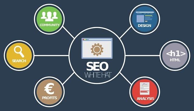 Référencement SEO pour son site internet, comment si prendre ?