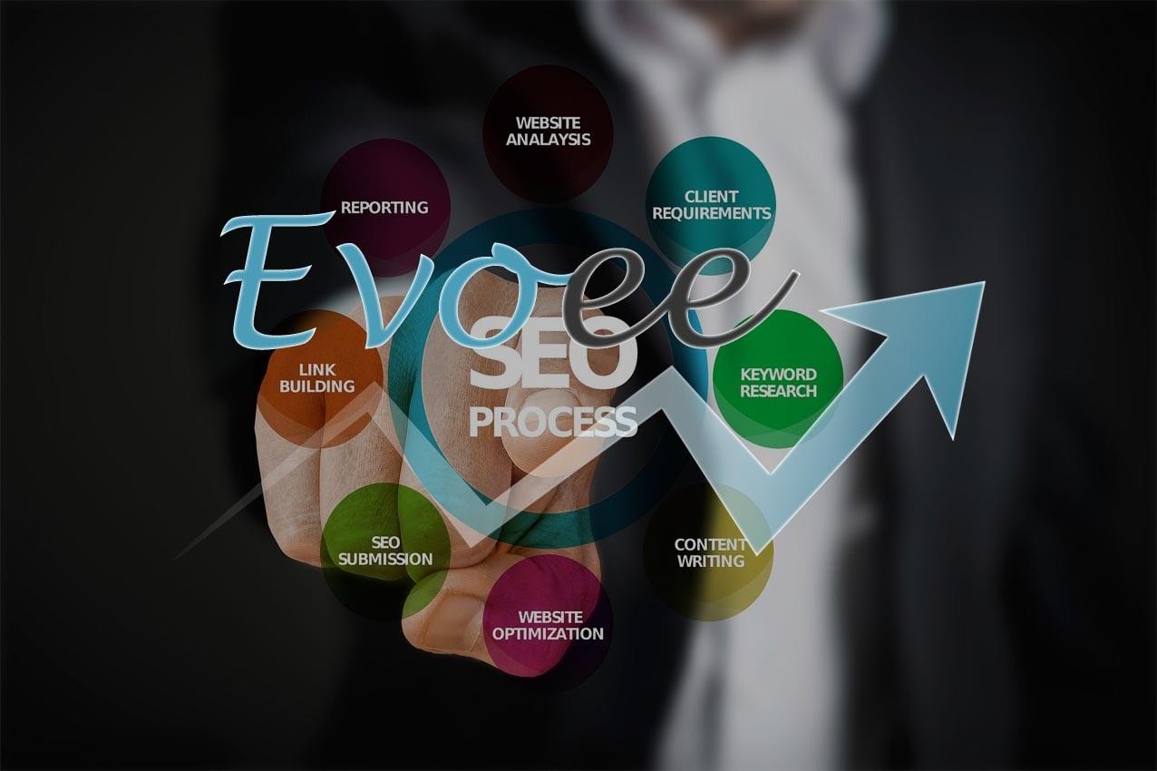 créer un article SEO pour sa boutique e-commerce